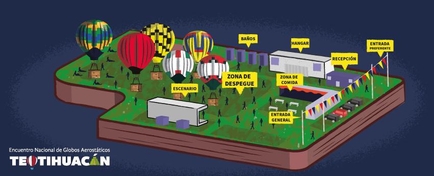 mapa de el encuentro nacional de globos aerostáticos en Teotihuacán 2018